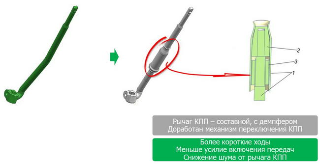 Автомобиля иркутске для шумоизоляции в материалы купить